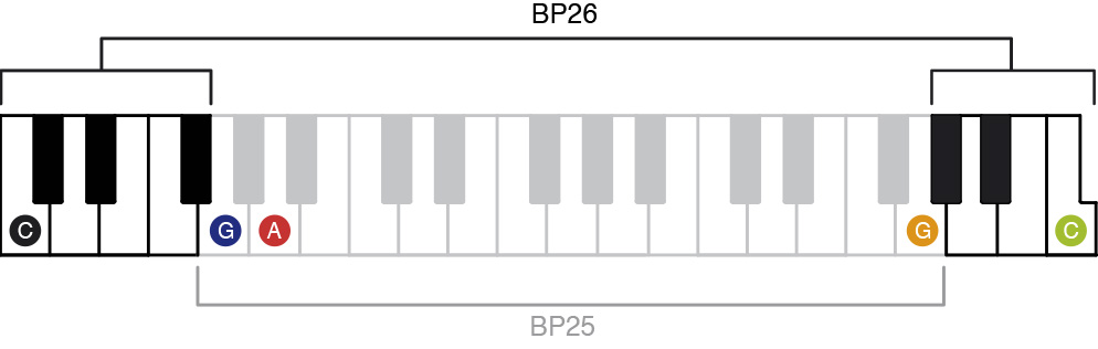 Belleplates BP26 Diagram