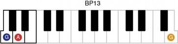 Belleplates BP13 Illustration